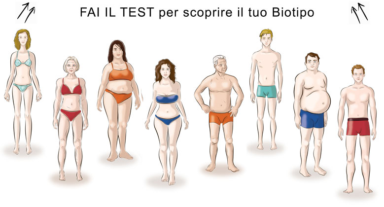 Biotipi-Onda-ridotta-larga-fai-il-test420_3