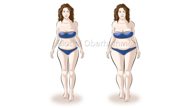 Biotipo acqua donna normopeso e sovrappeso