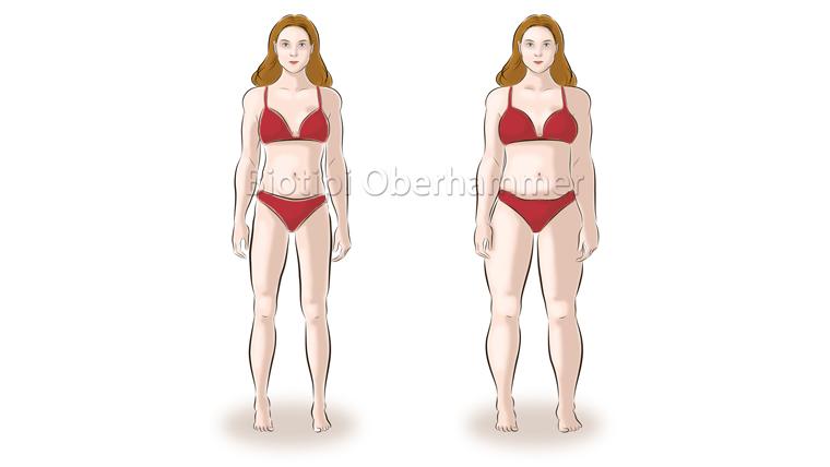 Biotipo fuoco donna normopeso e sovrappeso